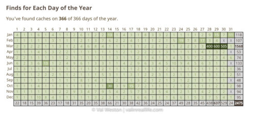 geocaching calendar - val in real life